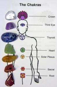 cakry-kameny