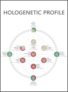 Hologenetic-profile-icn1-221x300